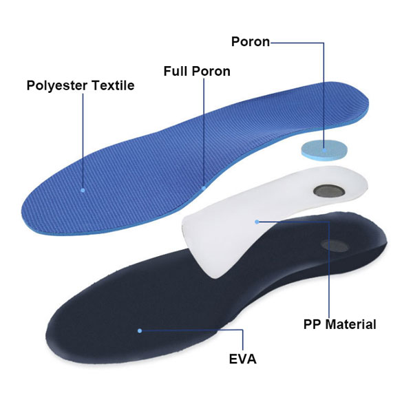 Directly factory wholesale breathable antibacterial Eva full length insole for Adults ZG-327
