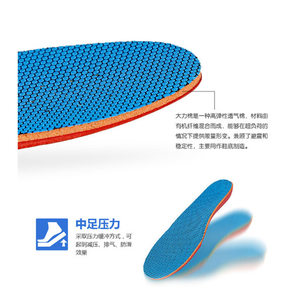 High Quality Orthotic Insoles for Kids Arch Support Insoles For Flat Feet ZG-305